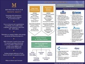 Private Equity Factsheet